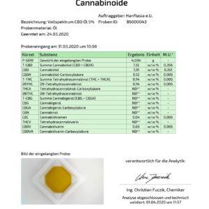 Vollspektrum CBD Öl 5% auf Basis von Hanföl (10ml, 20ml)