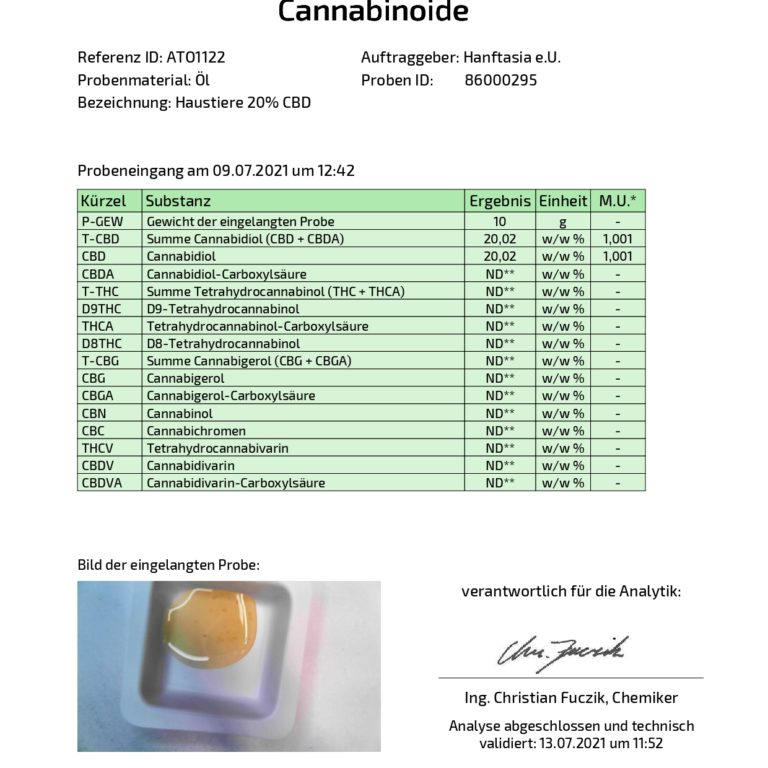 Premium CBD Öl 20% für Pferde bis 250kg